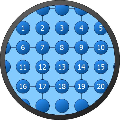Teilchenmodell, Aggregatzustand, Feststoff, Festkörper, fest, Bindung
