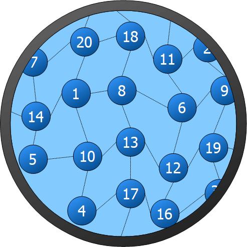 Teilchenmodell, Aggregatzustand, flüssig, Flüssigkeit, Bindung