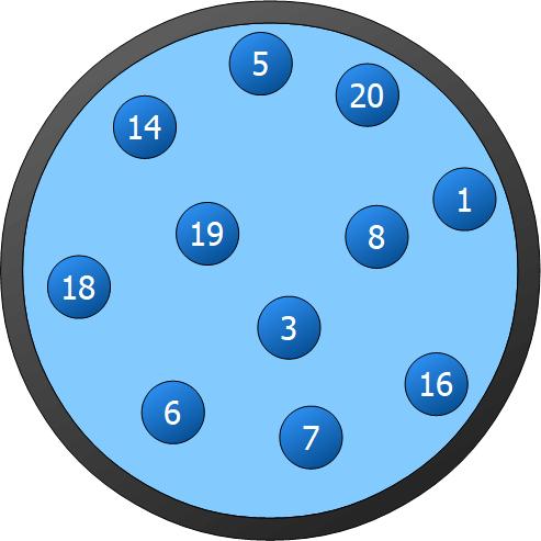 Teilchenmodell, Aggregatzustand, Gas, gasförmig, Bindung