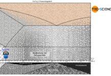 Bestimmung der Gefügeanteile eines untereutektoiden Stahls