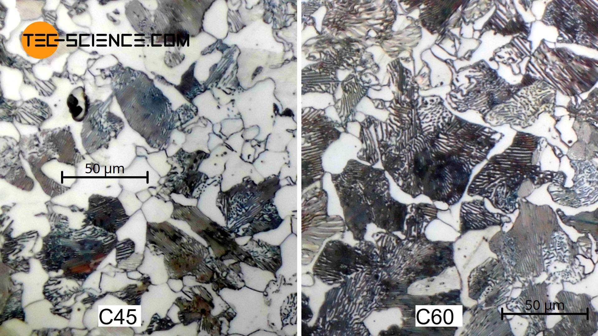 Gefügebild von untereutektoidem Stahl mit einem Kohlenstoffgehalt von 0,45 % (C45) und 0,6 % (C60)