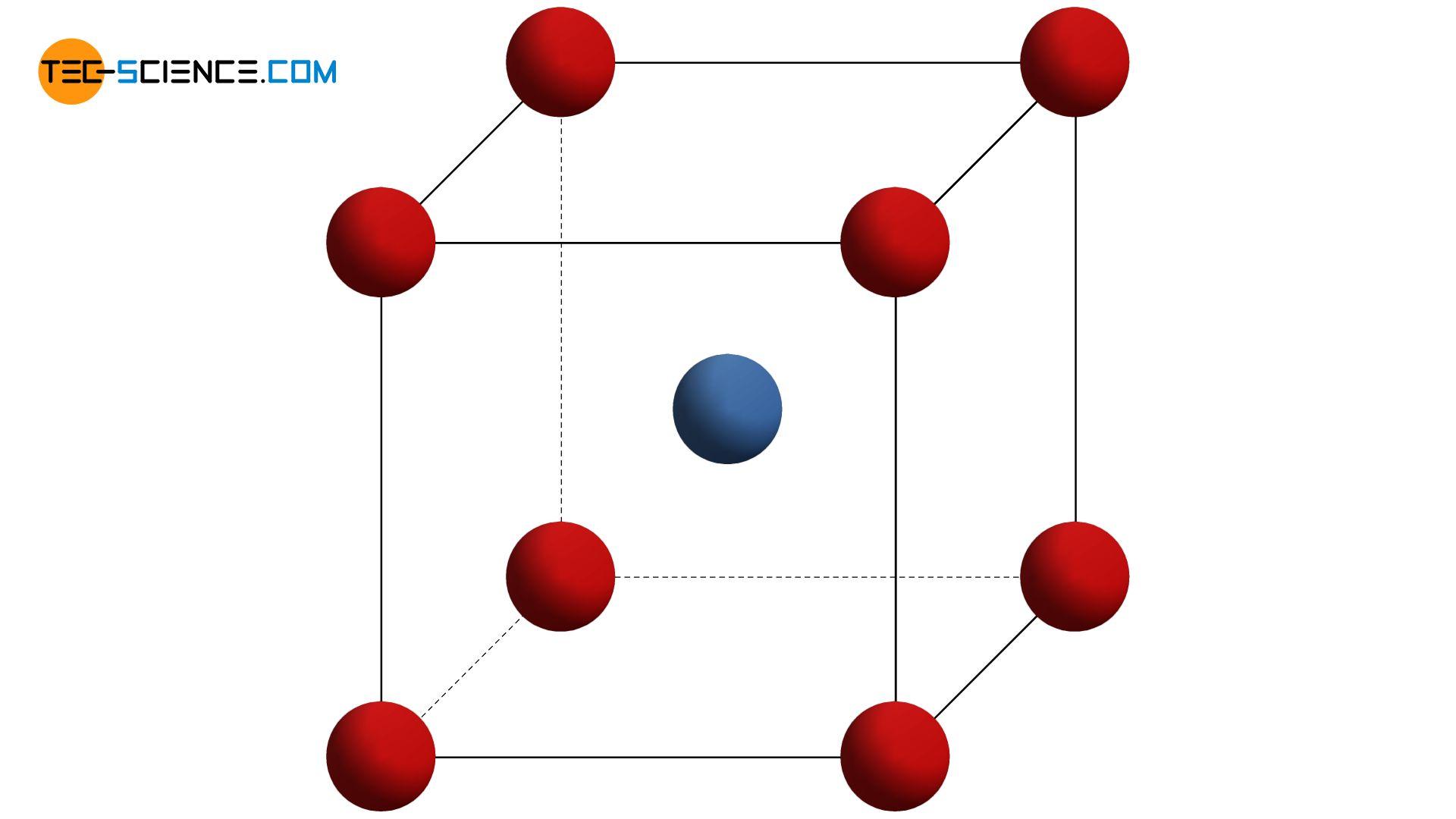 Kubisch-raumzentrierte Elementarzelle (krz)