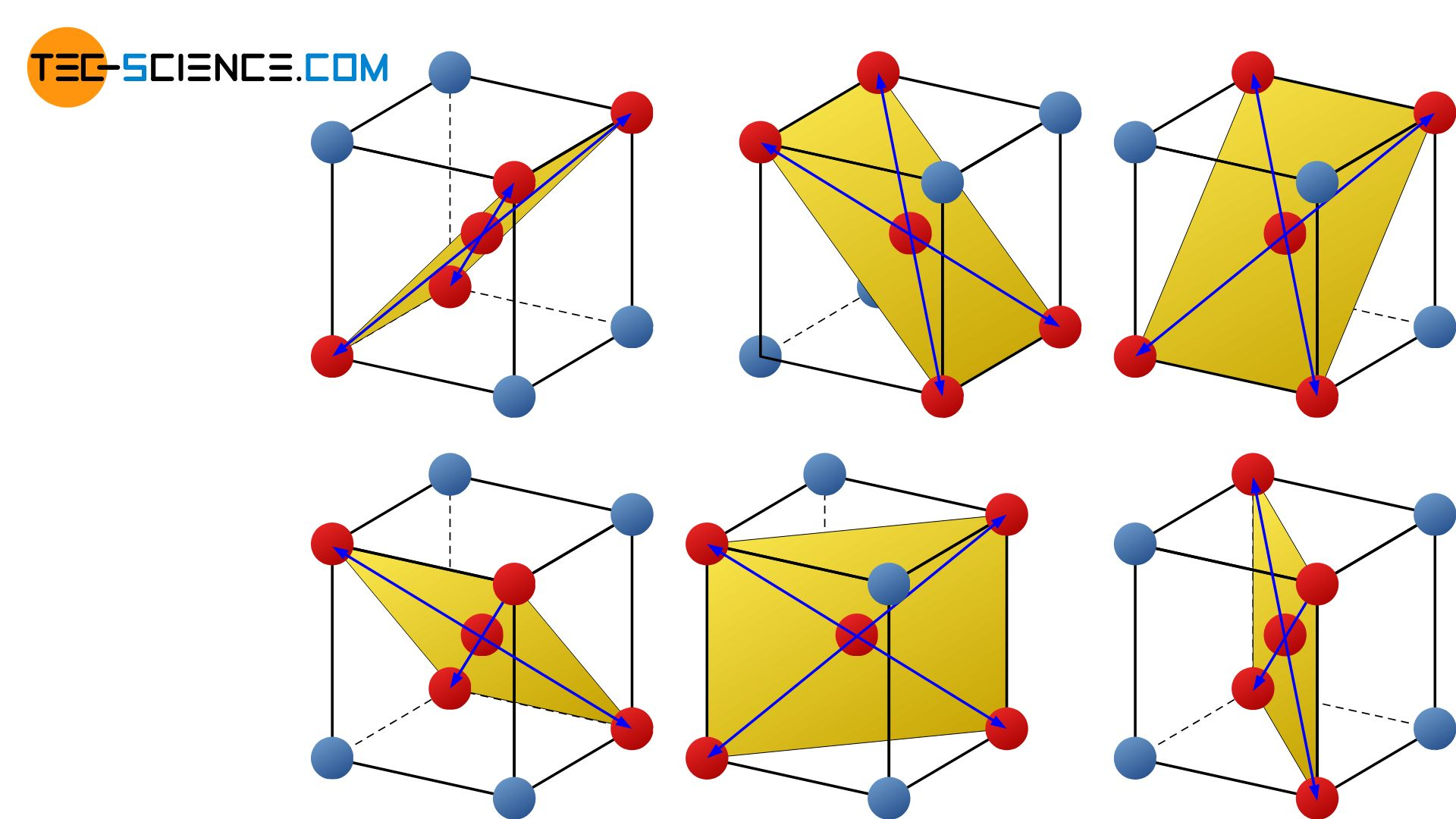 Slip planes in the body-centered cubic lattice structure