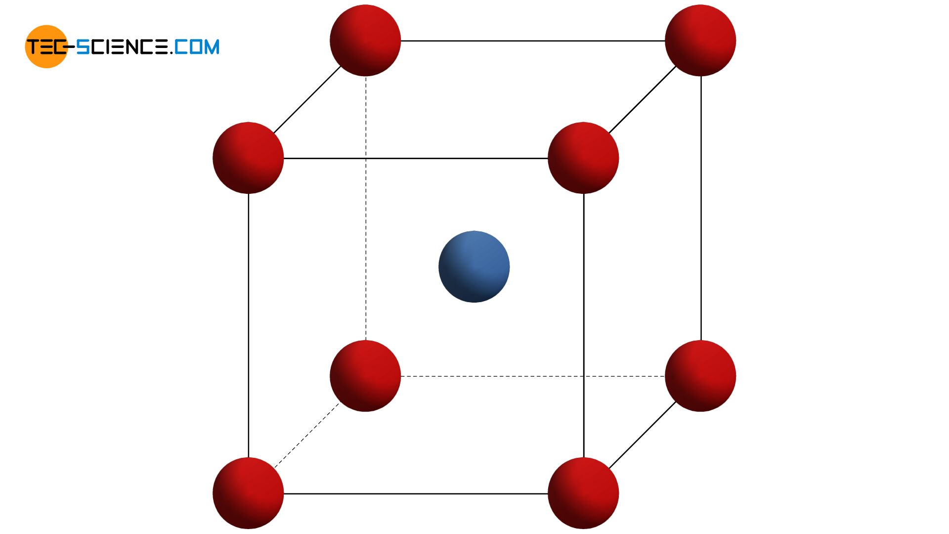 Body-centered cubic unit cell (bcc)