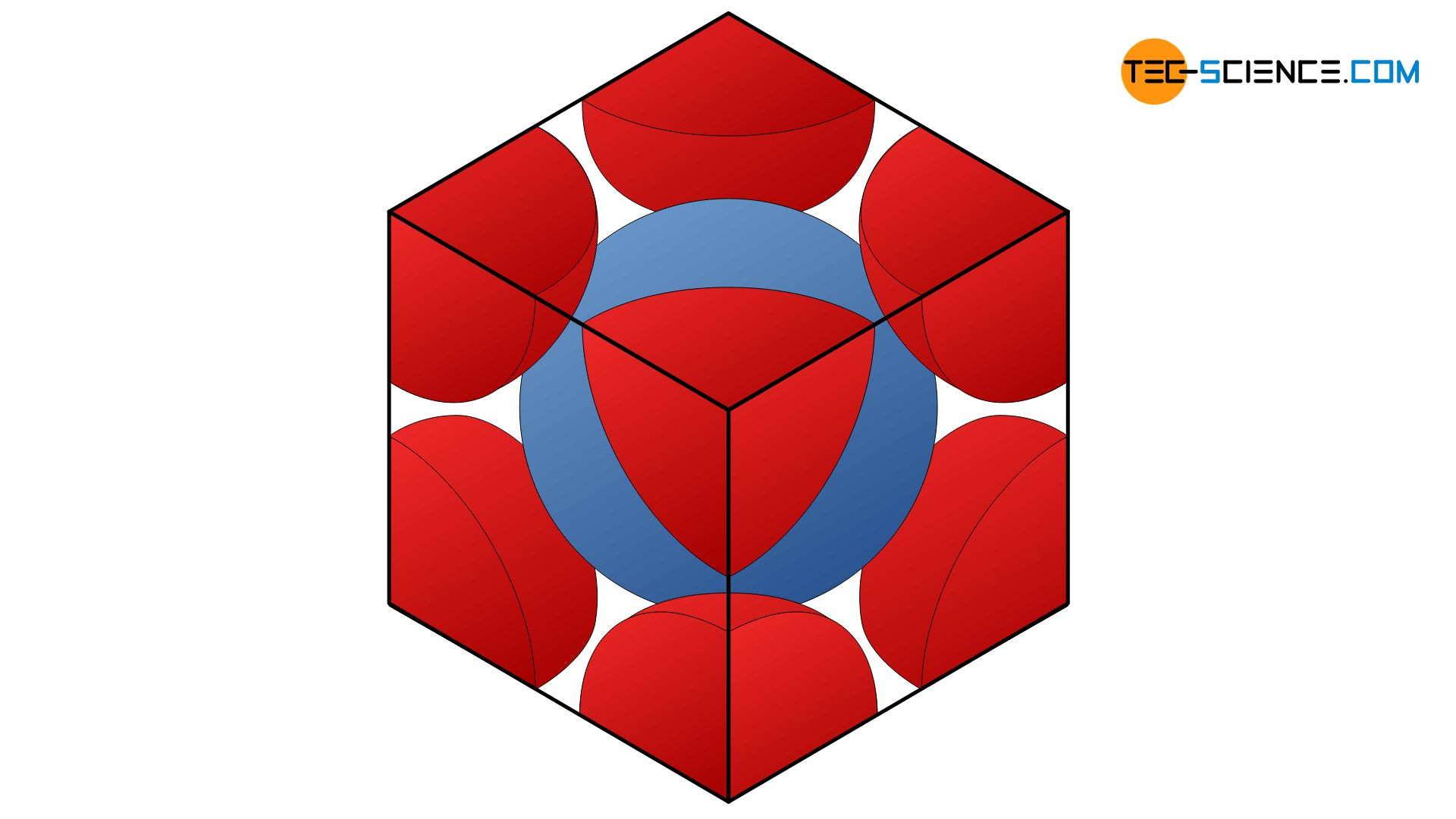 Derivation of the packing density of the body-centered cubic lattice structure (bcc)