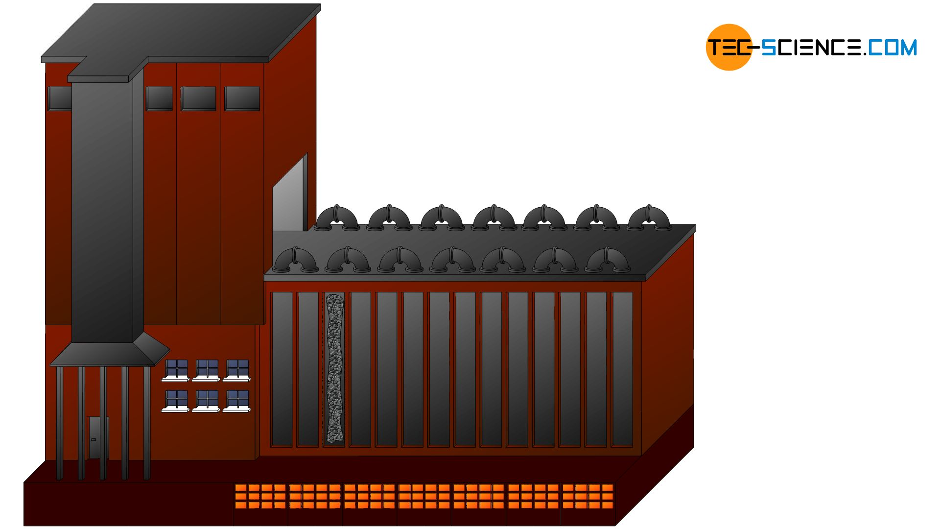 Basic structure of a coking plant