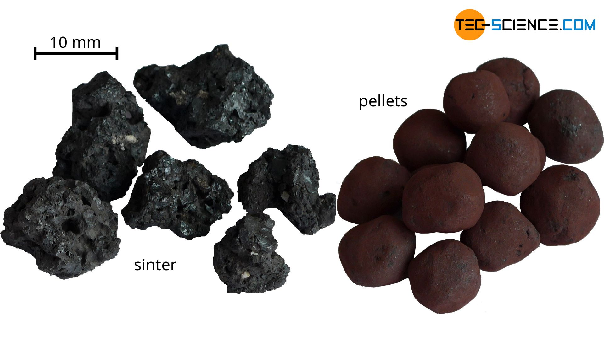Processing of iron ores by sintering and pelletizing