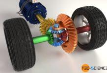 5. Schritt - Symmetrische Anordnung der Kegelräder zur Vermeidung von Biegebeanspruchungen
