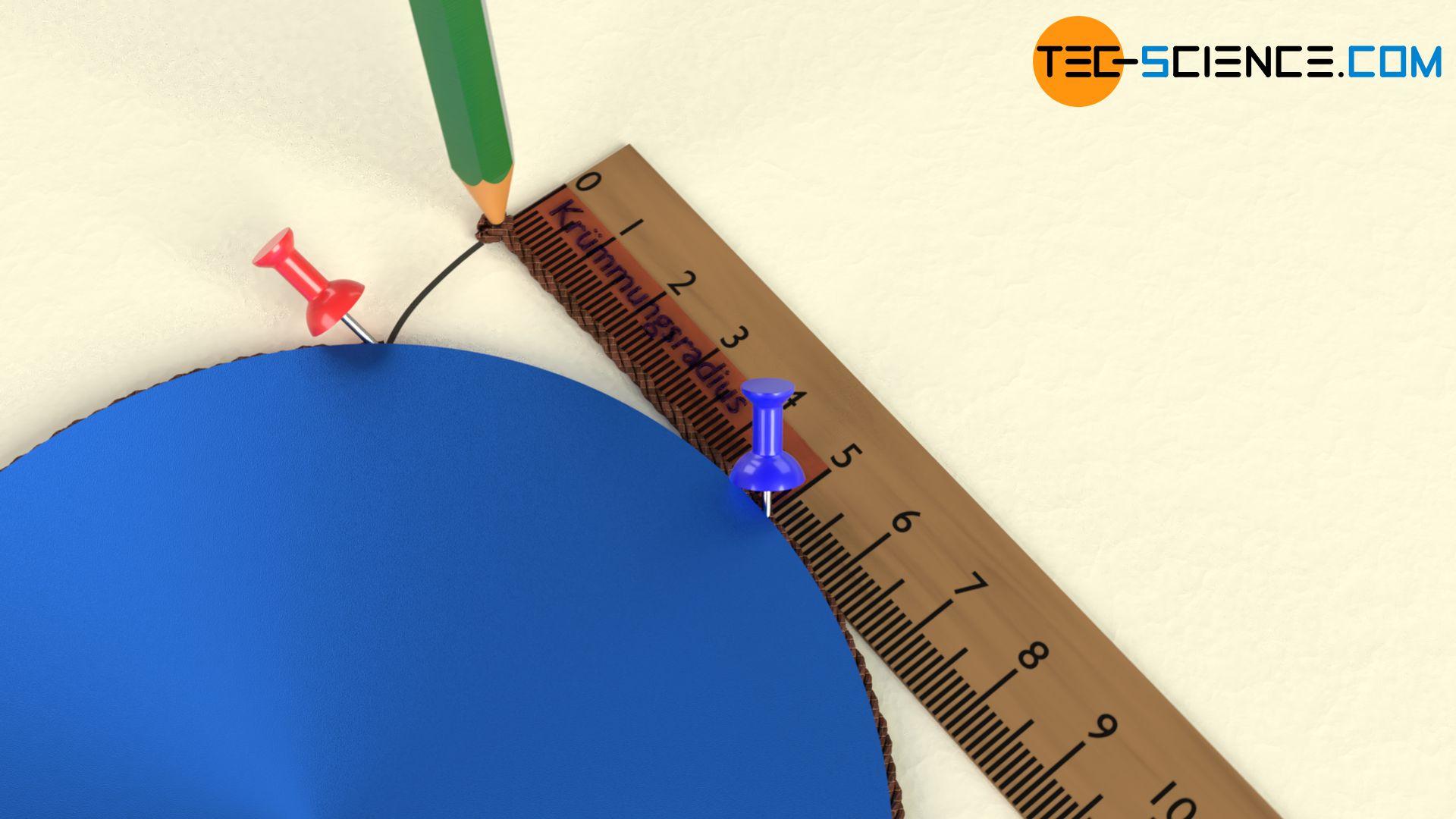Krümmungsradius der Evolvente in geringem Abstand zum Grundkreis