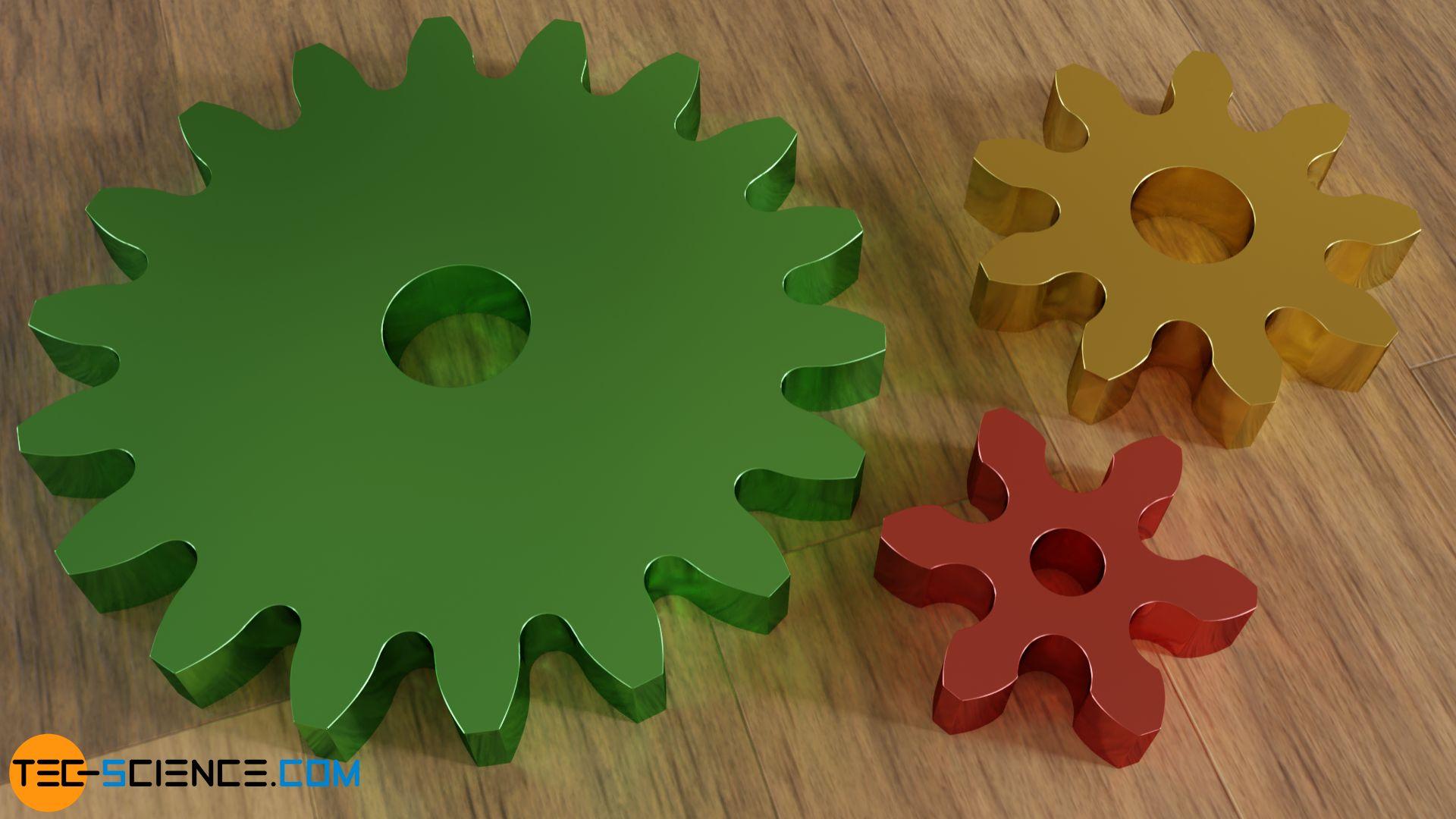 Zahnrad ohne Unterschnitt (grün) und mit Unterschnitt (gelb und rot)