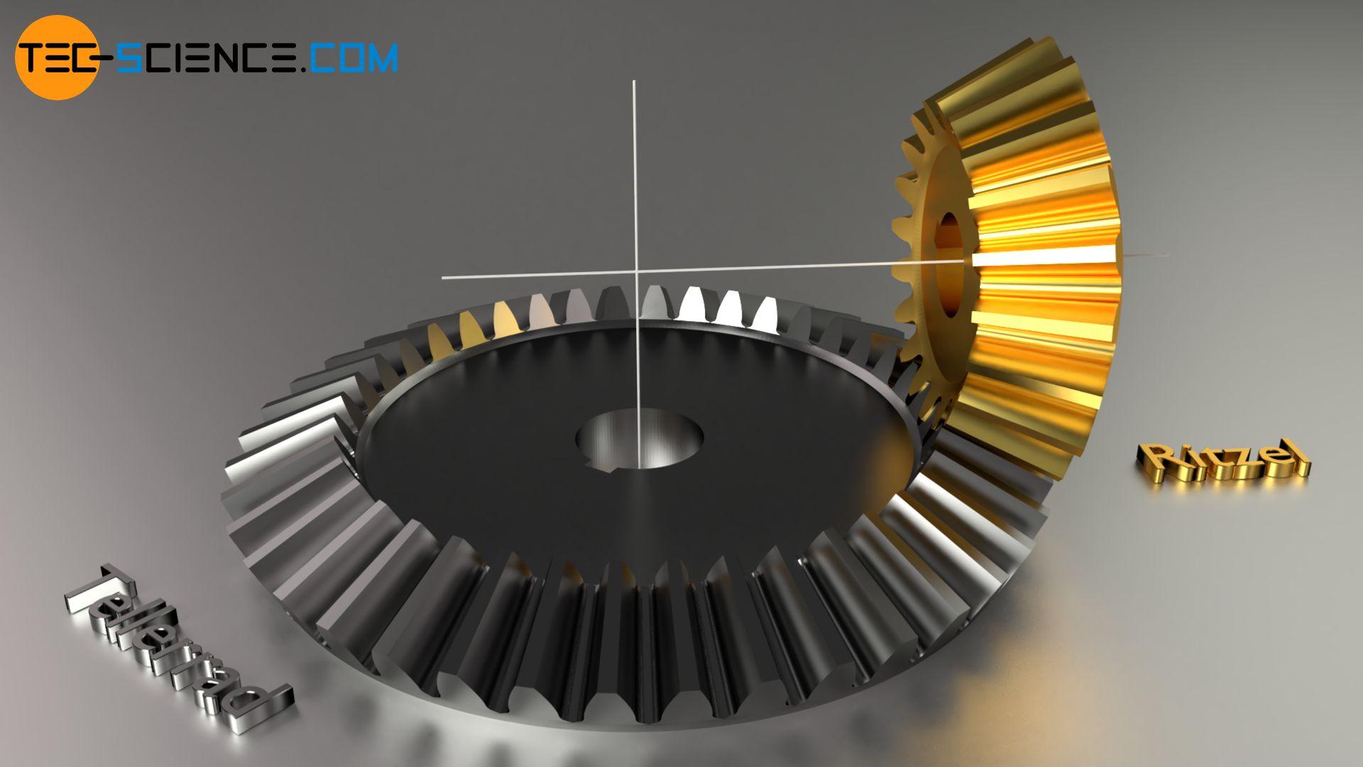 Ritzel und Tellerrad eines Kegelradgetriebes