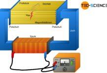Magnetpulverprüfung (Magnetfelddurchflutung)