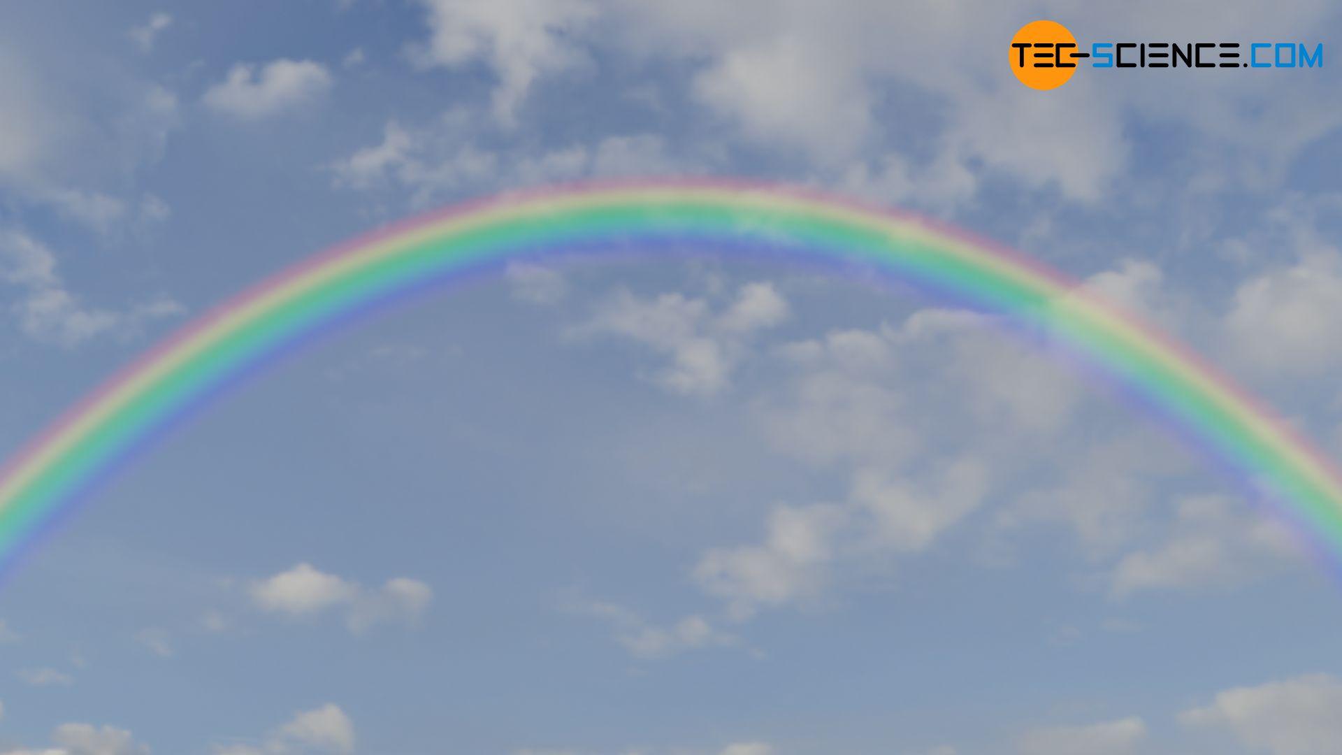 Spektralfarben eines Regenbogens