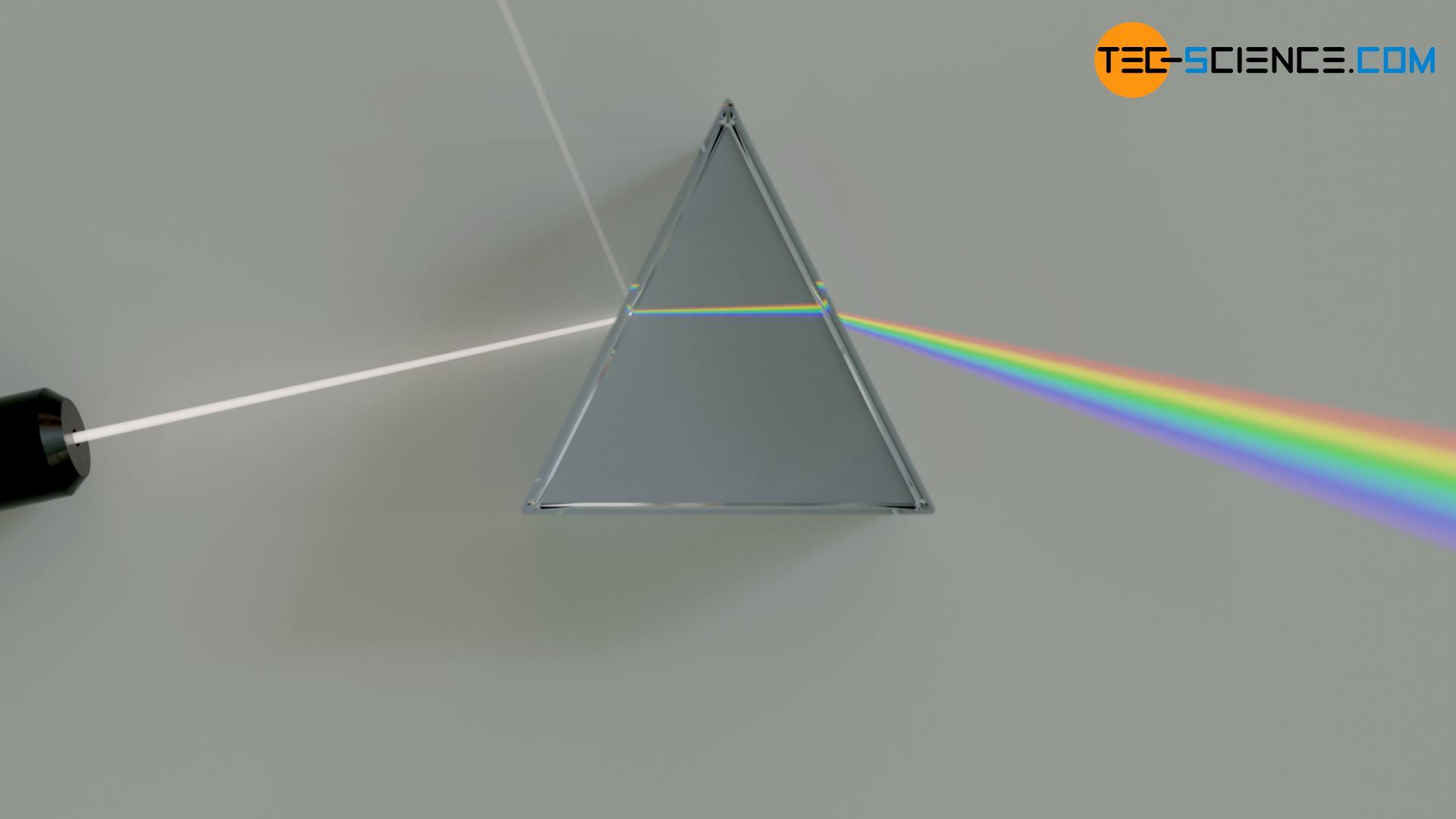 Lichtbrechung in einem Prisma (Dispersion)