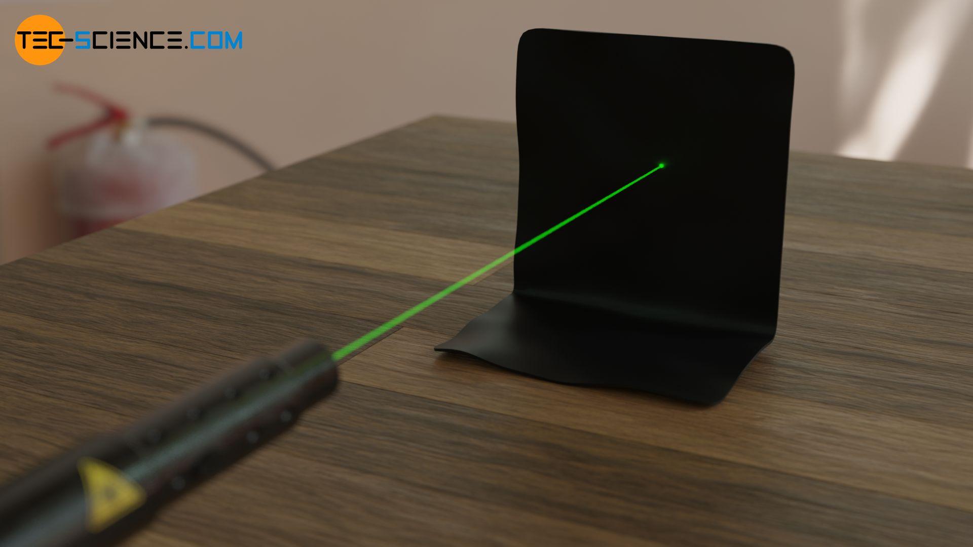 Laserstrahl an einer absorbierenden Oberfläche