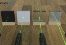 Wechselwirkungen von Licht mit Materie