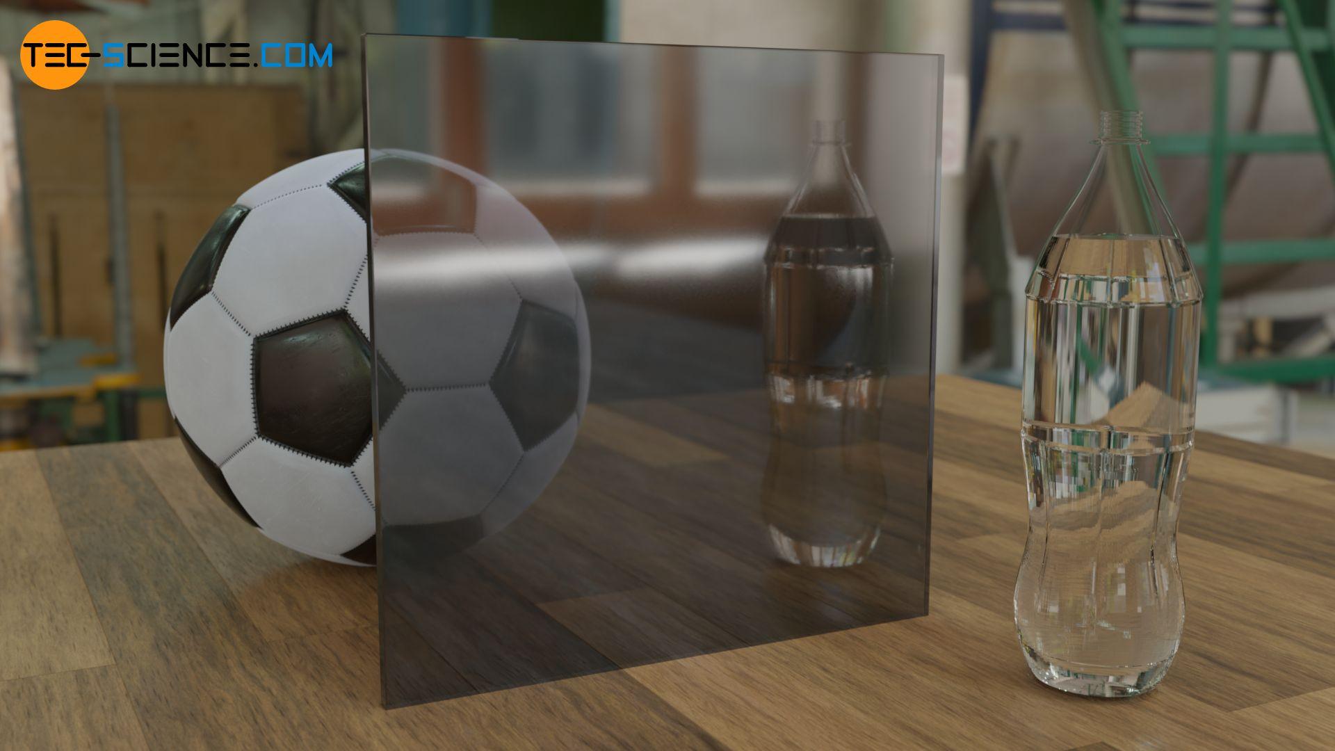 Transmission, Reflexion und Absorption an einer verdunkelten Glasscheibe