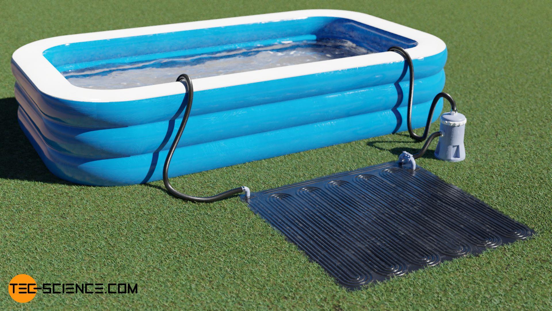 Solarheizung für einen Pool