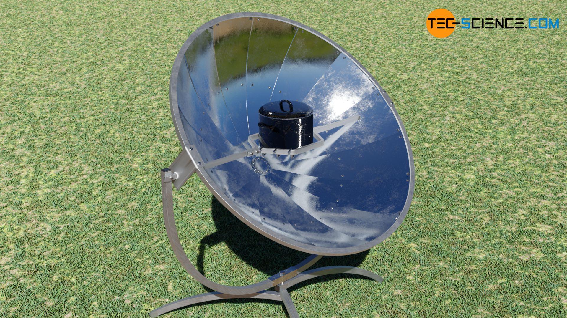 Aufheizen eines schwarzen Topfes mit einem Solar-Kocher