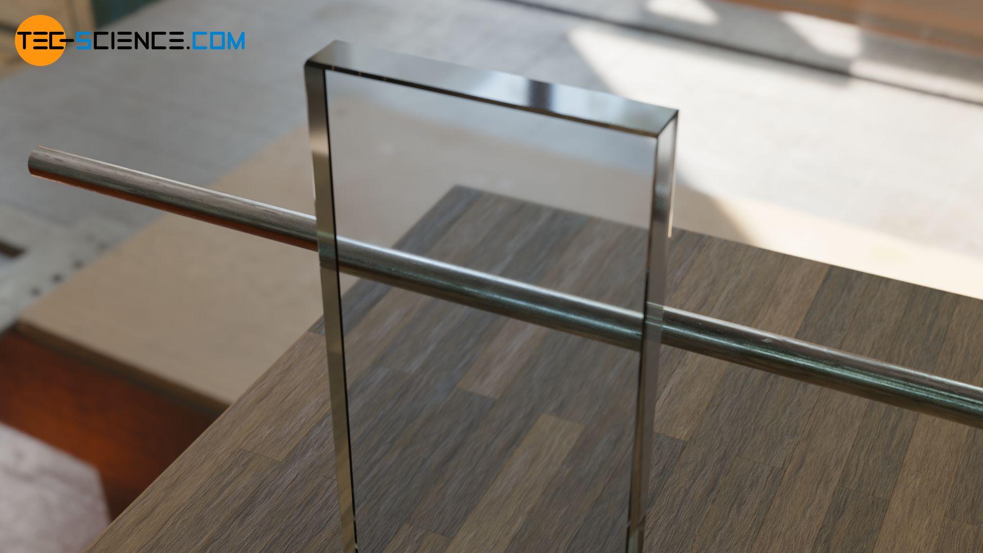 Scheinbarer Versatz von Gegenständen aufgrund der Lichtbrechung in einer Glasscheibe