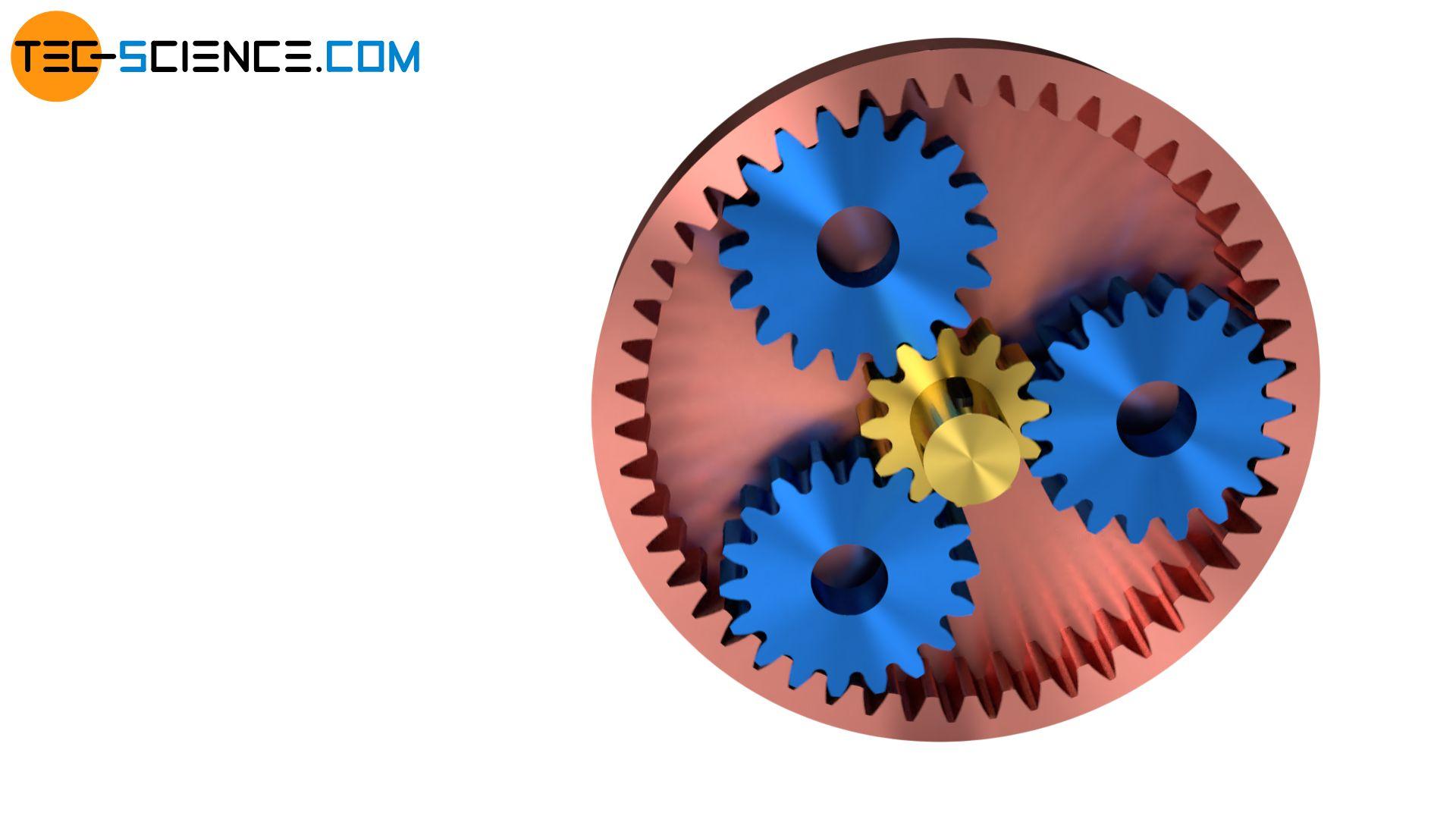Standgetriebe mit drei Zwischenrädern