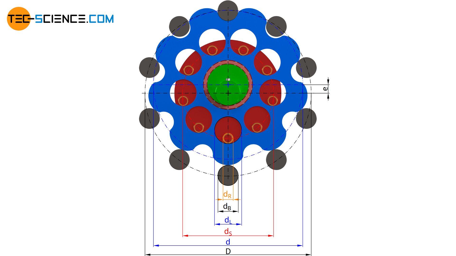 de-zykloiden-verzahnung-zykloid-getriebe-konstruktion-geometrie