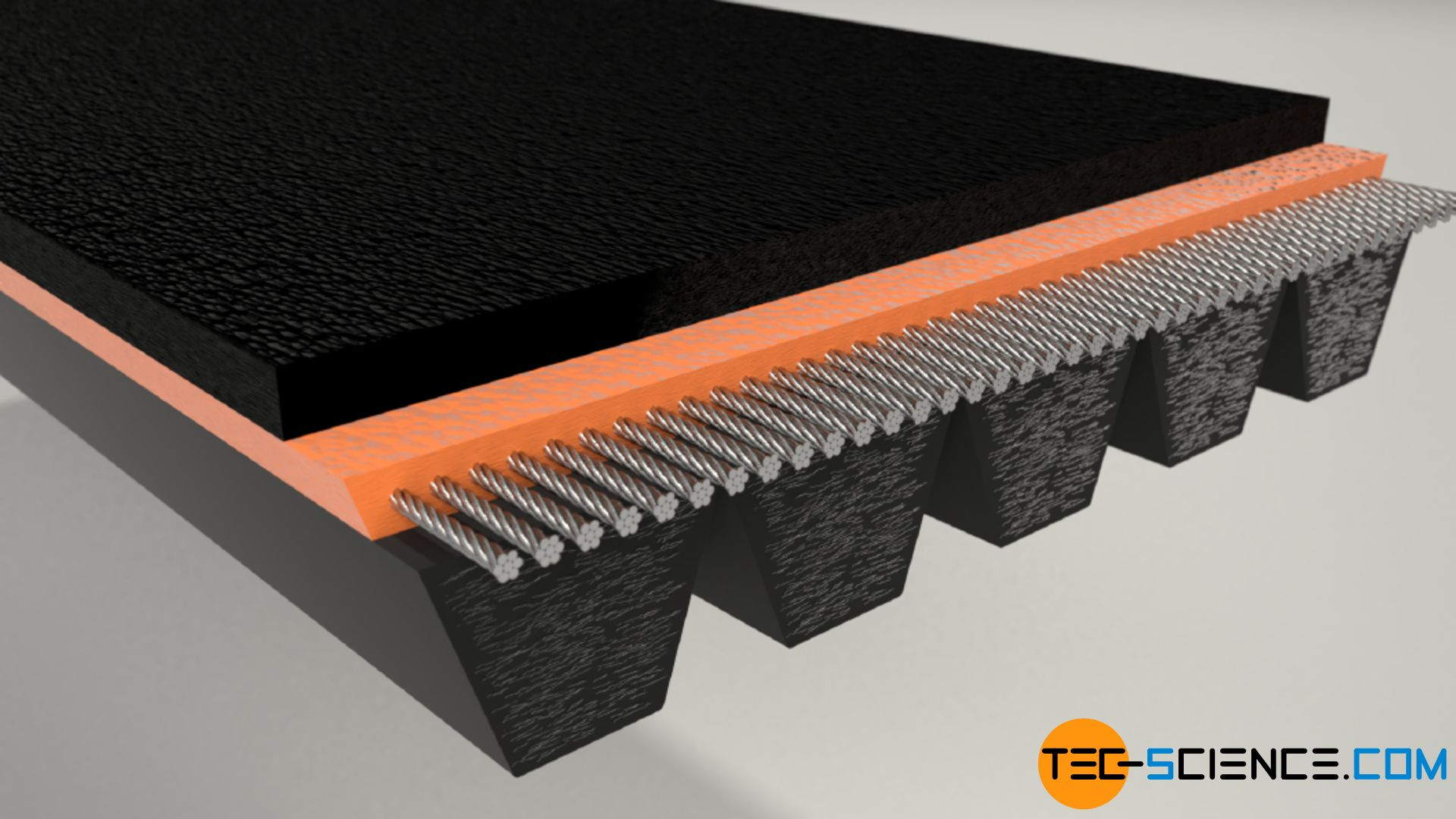 Raw edge poly v-belt (serpentine belt)