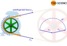 Addition of the centrifugal forces and the centrifugal belt force