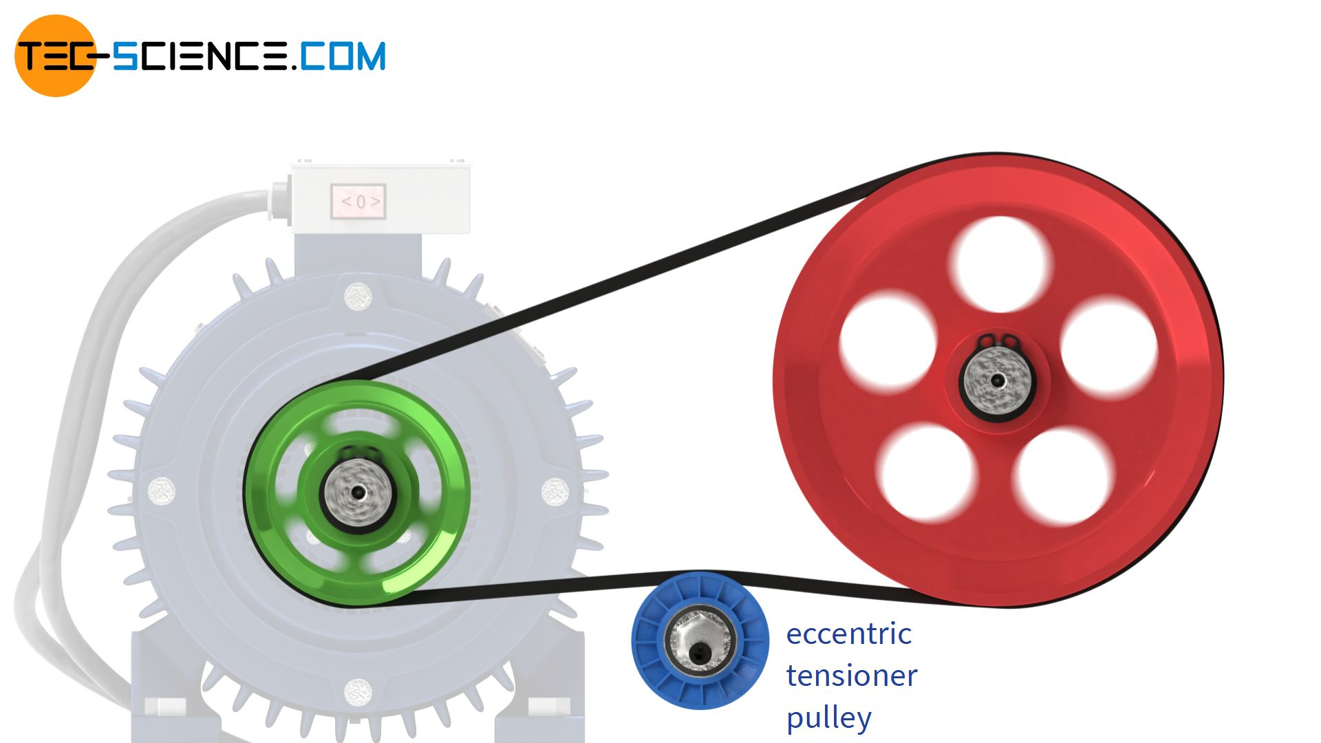 Eccentric tensioner pulley
