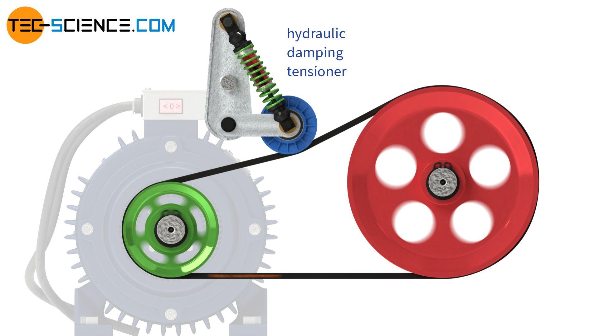 Hydraulic damping tensioner