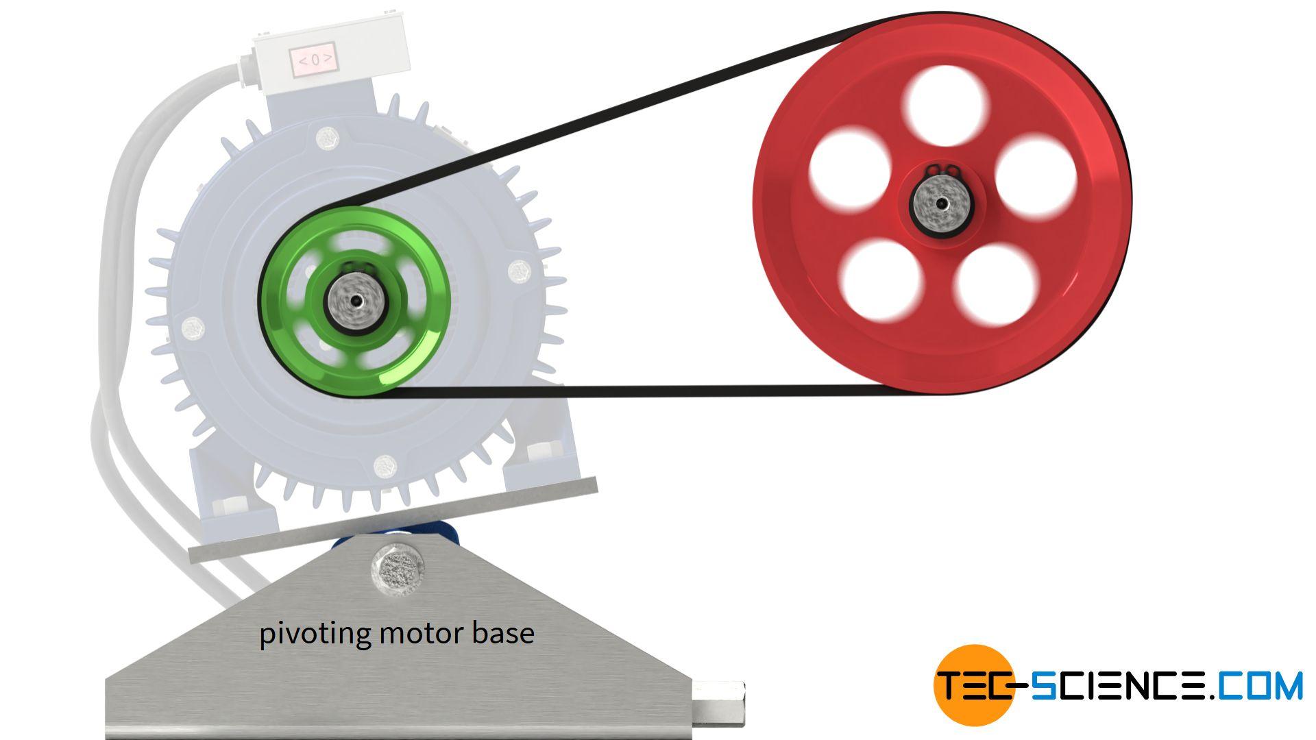 Pivoting motor base