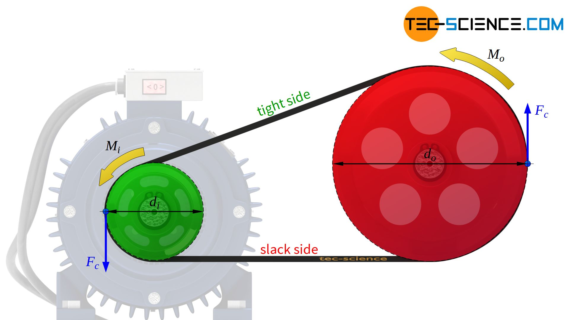 Power transmission of belt drive