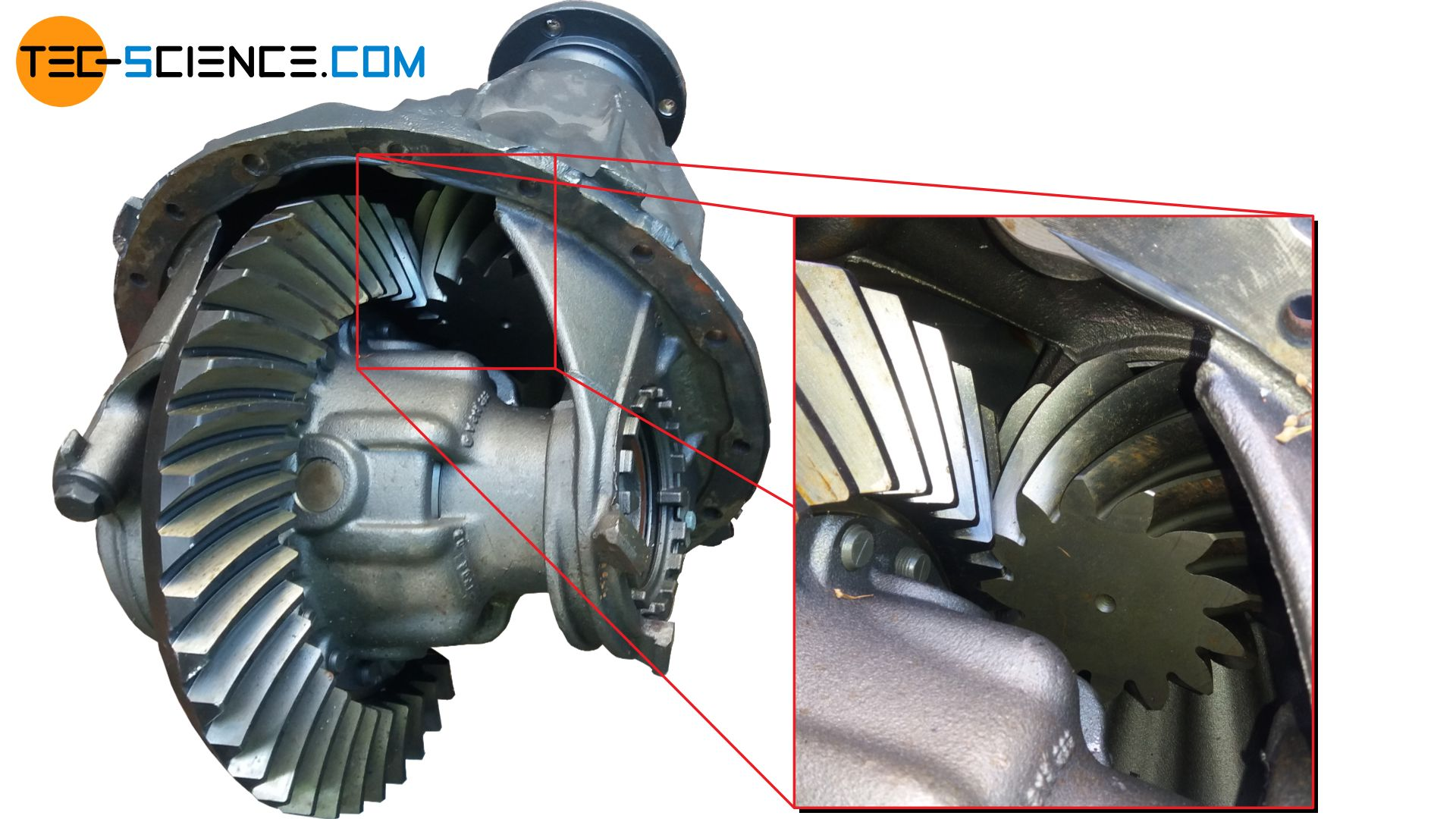 Differential gear of a truck