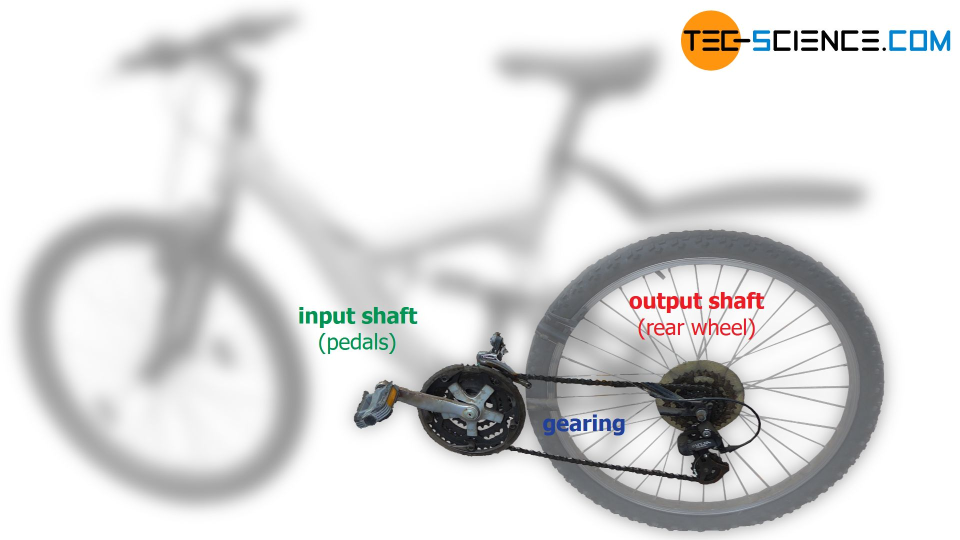 Use of a transmission in a bicycle