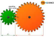 Operating pitch circle diameter of gears