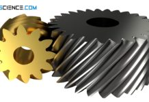 Screw gears (crossed helical gears)
