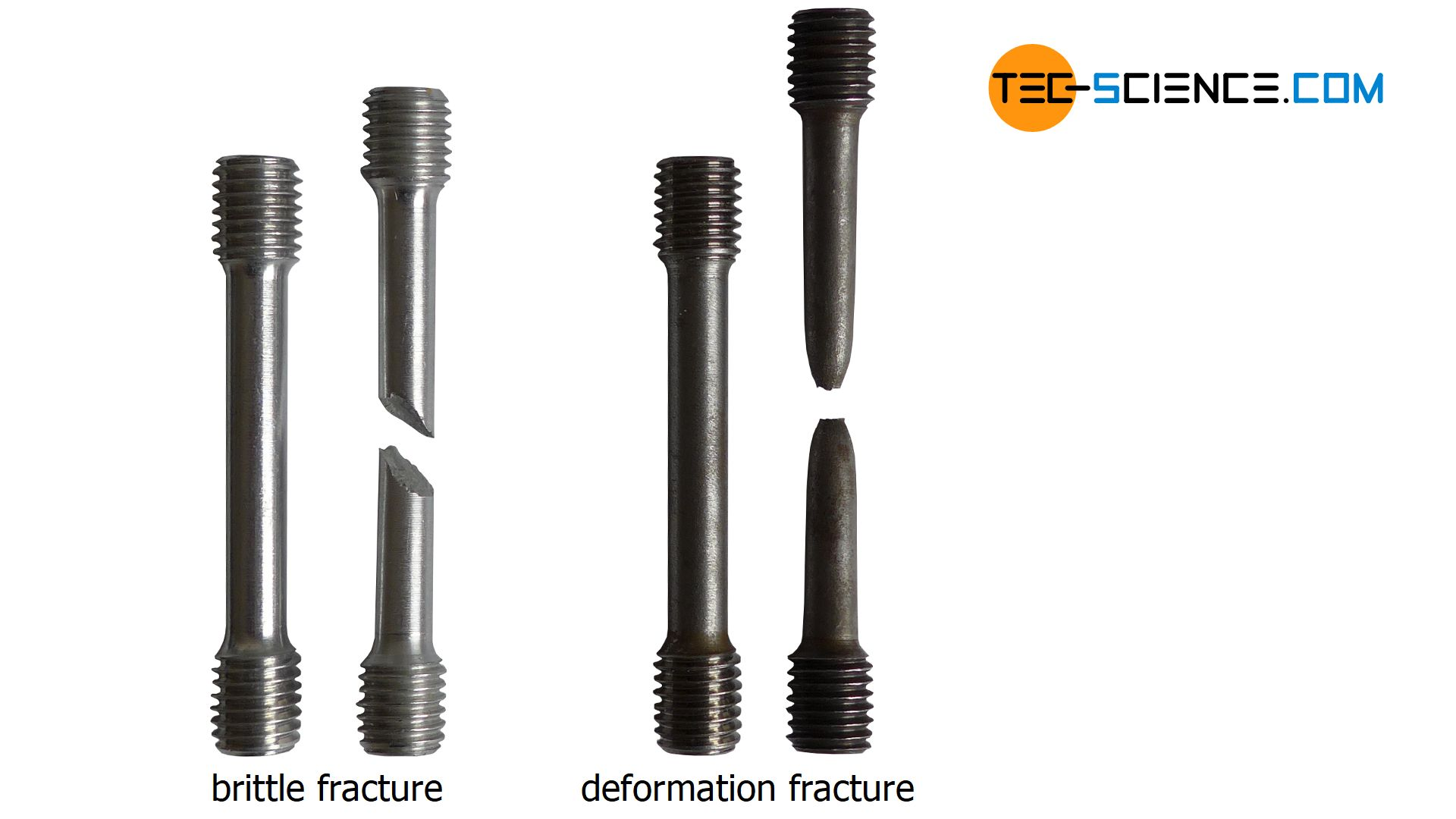 Brittle fracture and ductile fracture