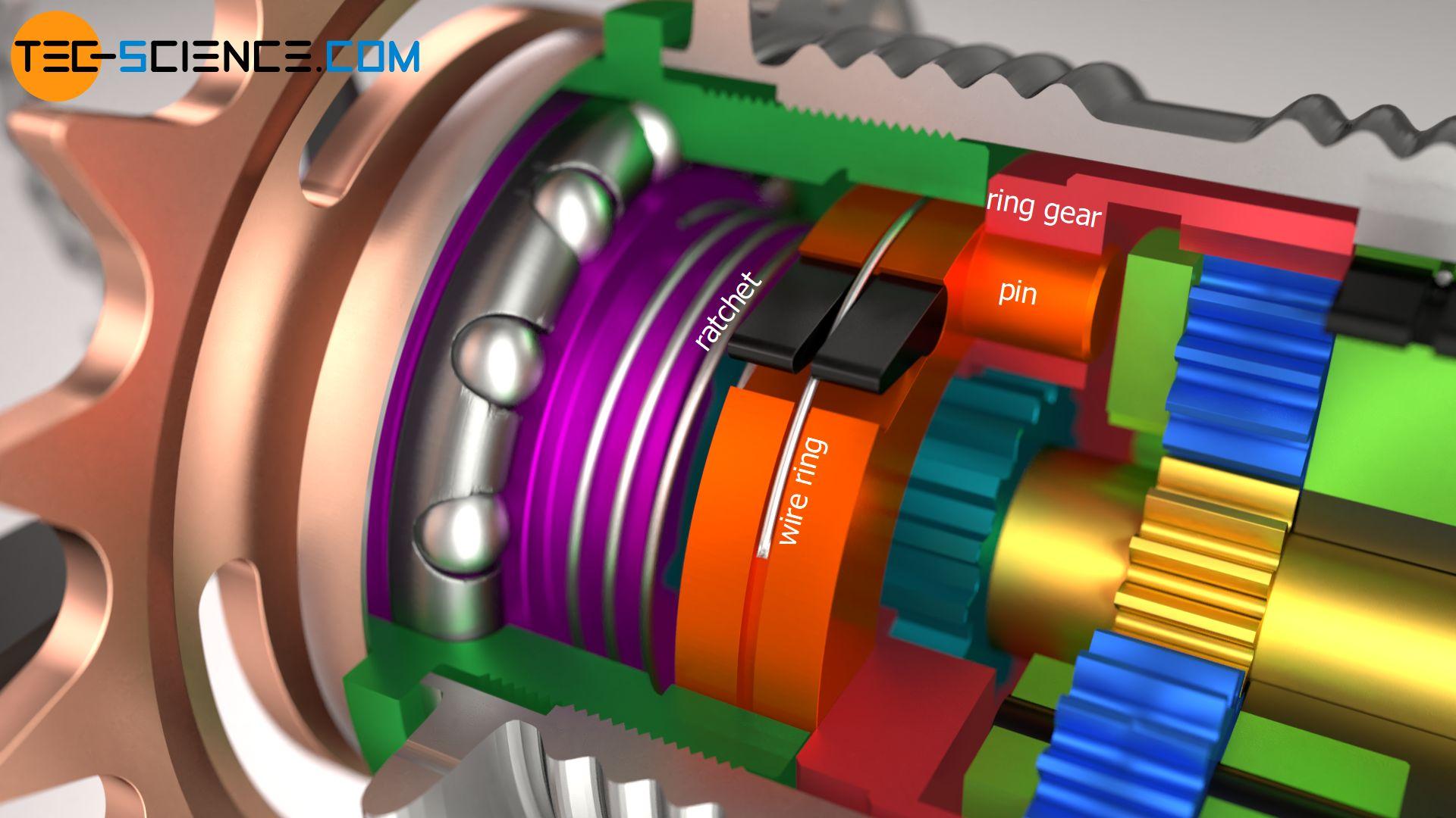 Overrunning clutch of a three-speed gear hub
