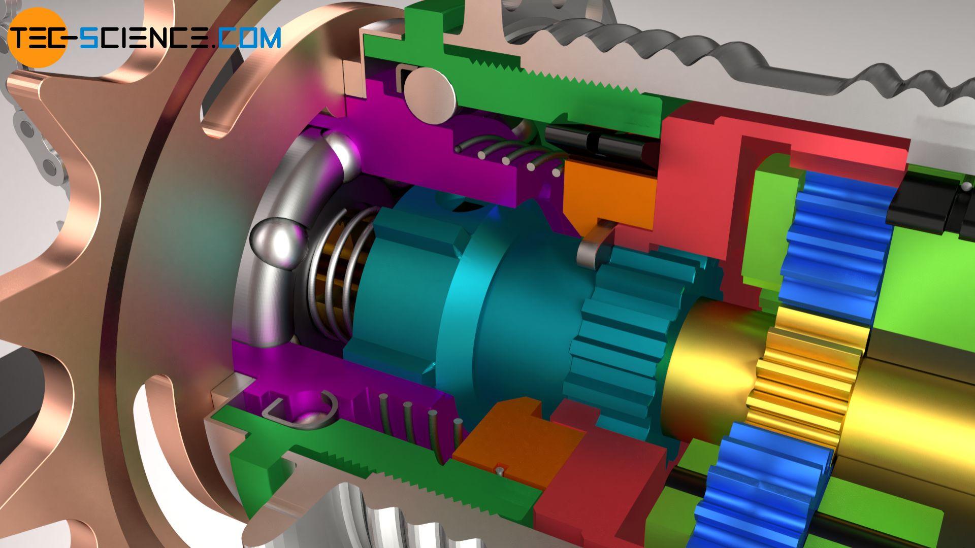 Sliding clutch of a three-speed gear hub