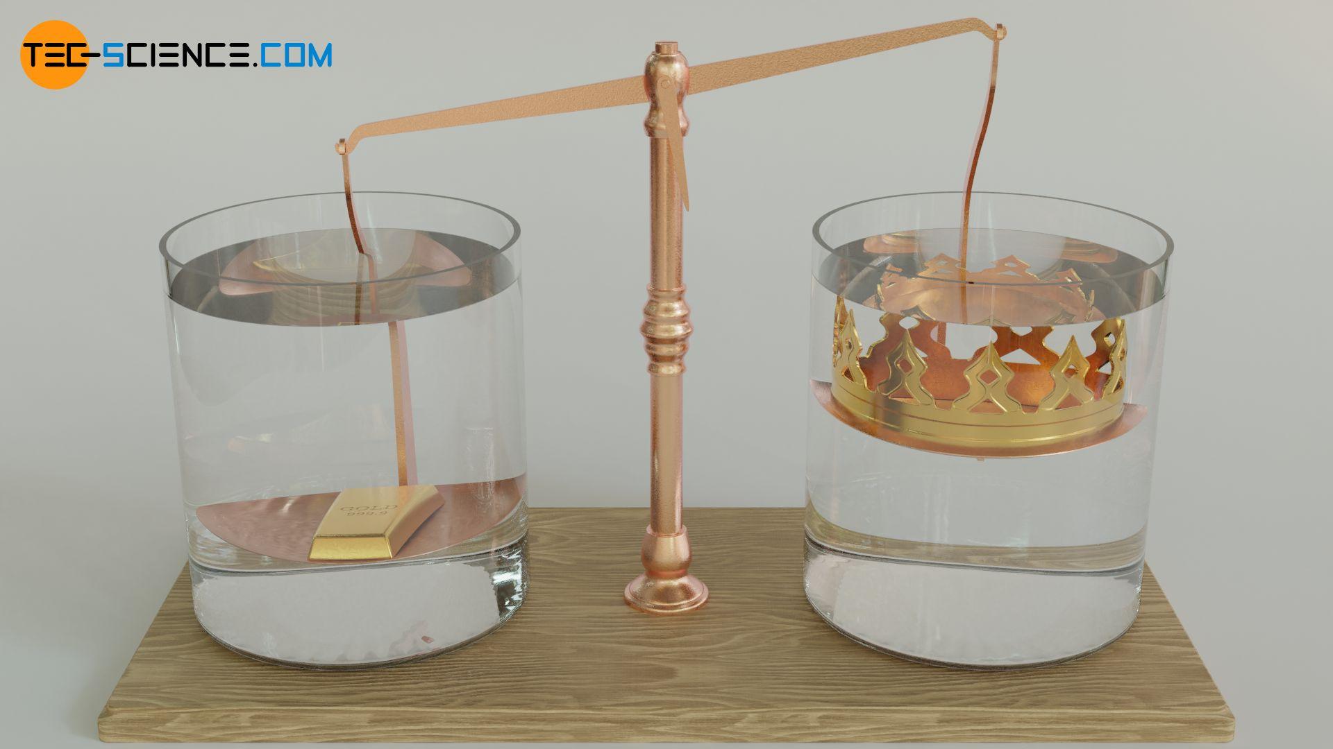 Goldbarren und Krone gleicher Masse eingetaucht in Wasser an einer Balkenwage