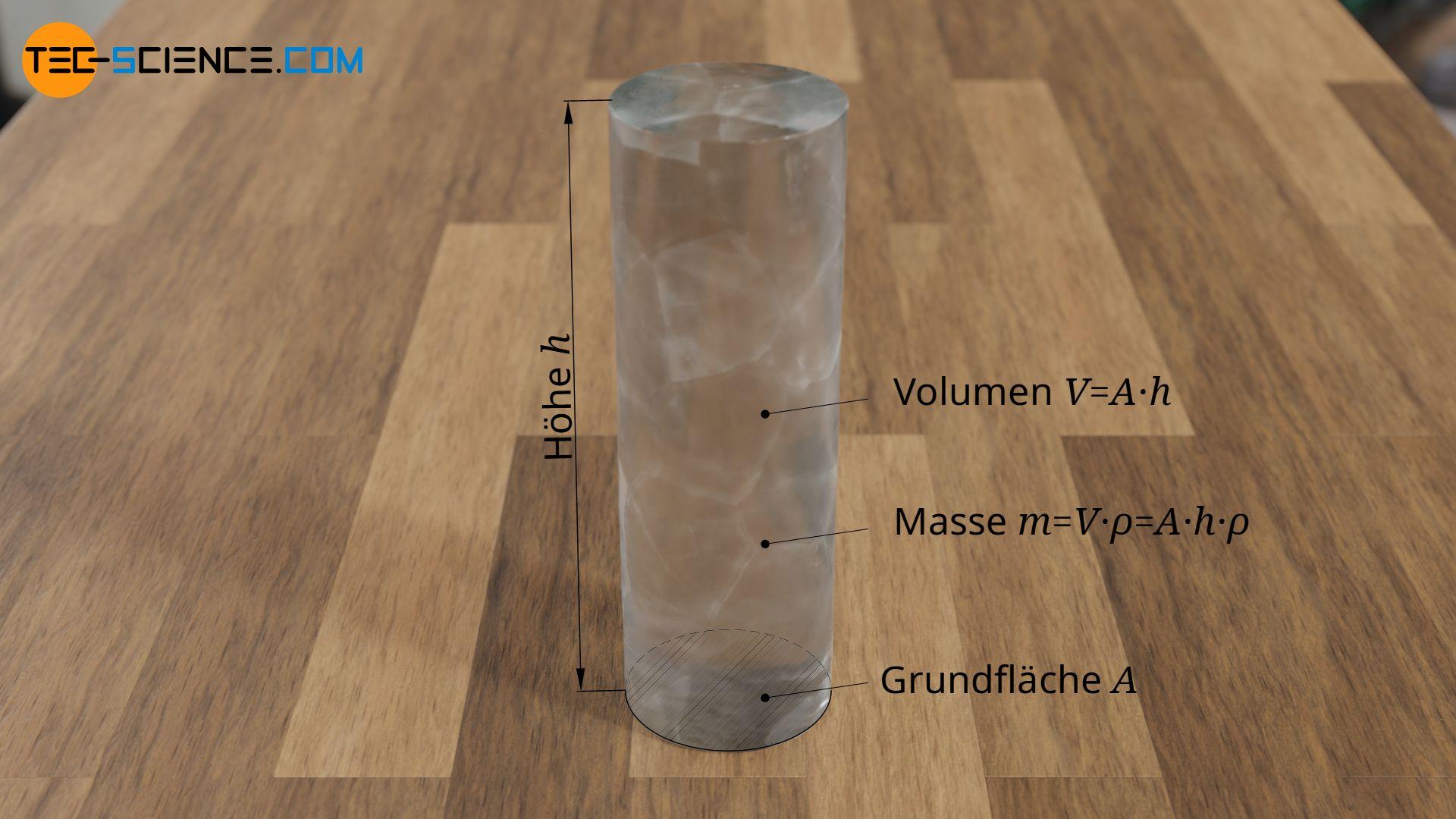 Berechnung der Masse der Eissäule
