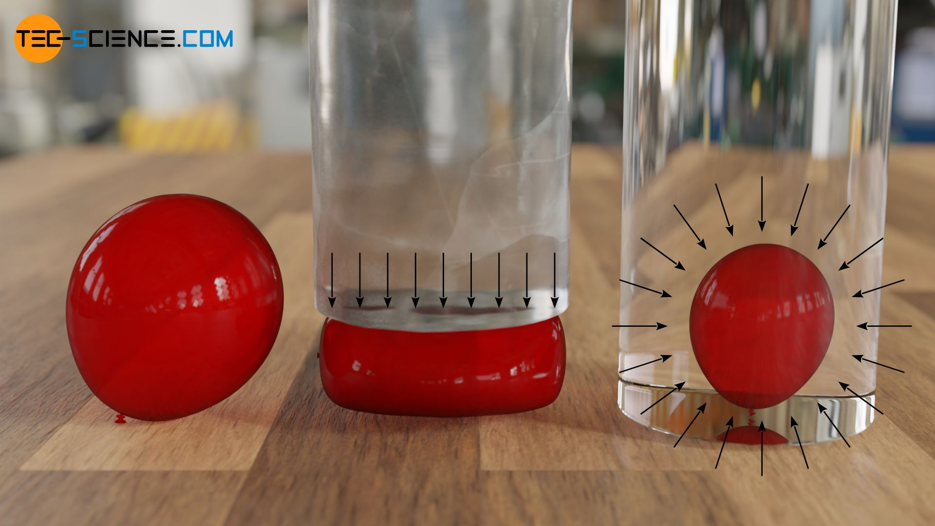 Druckwirkung des hydrostatischen Drucks im Vergleich zum Auflagedruck