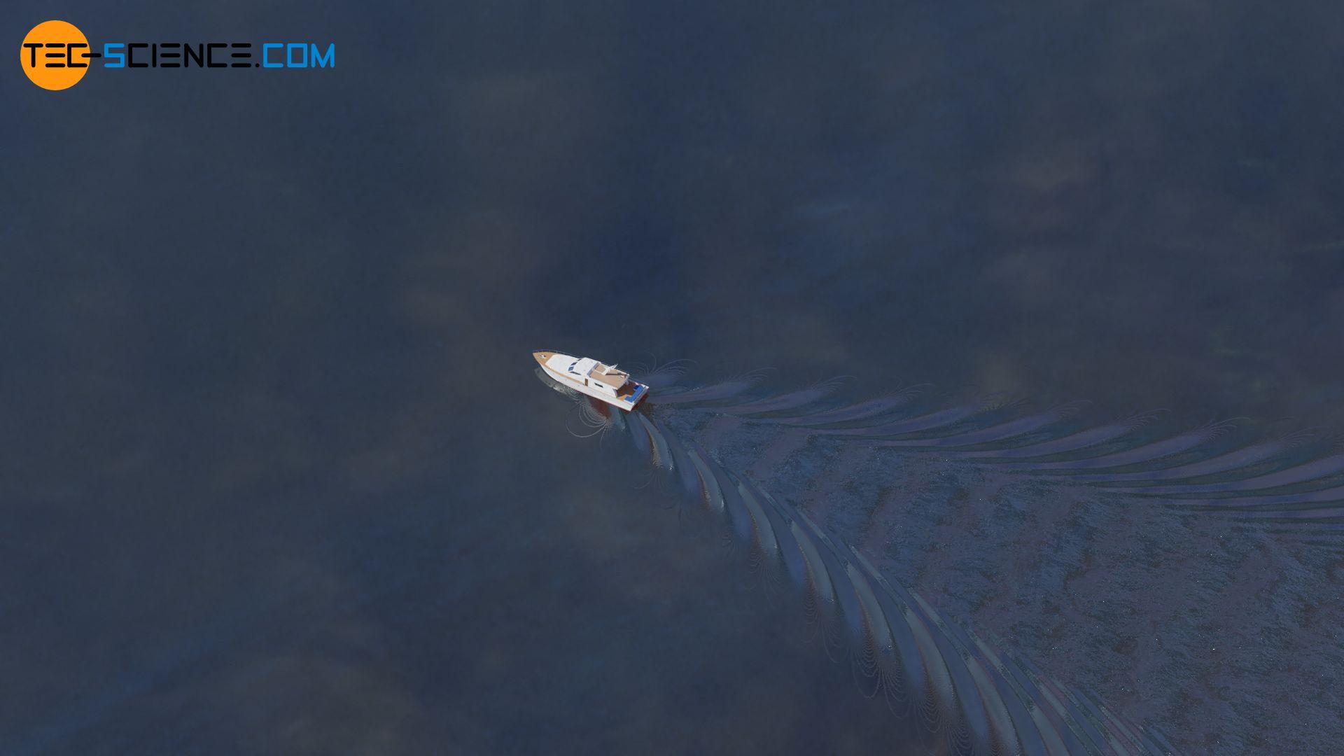 Turbulenter Nachlauf im Kielwasser eines Schiffes