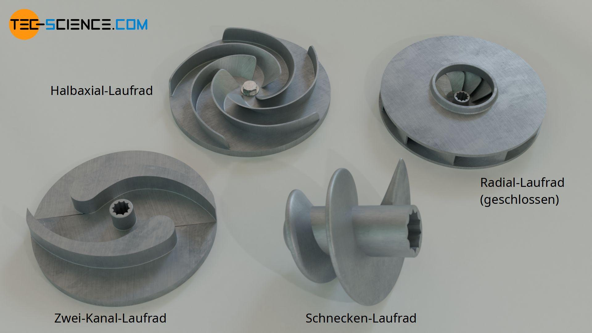 Arten von Laufrädern für Kreiselpumpen