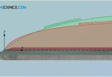 Lewis-Zahl als Maß für das Verhältnis der Dicken von thermischer Grenzschicht und Konzentrationsgrenzschicht