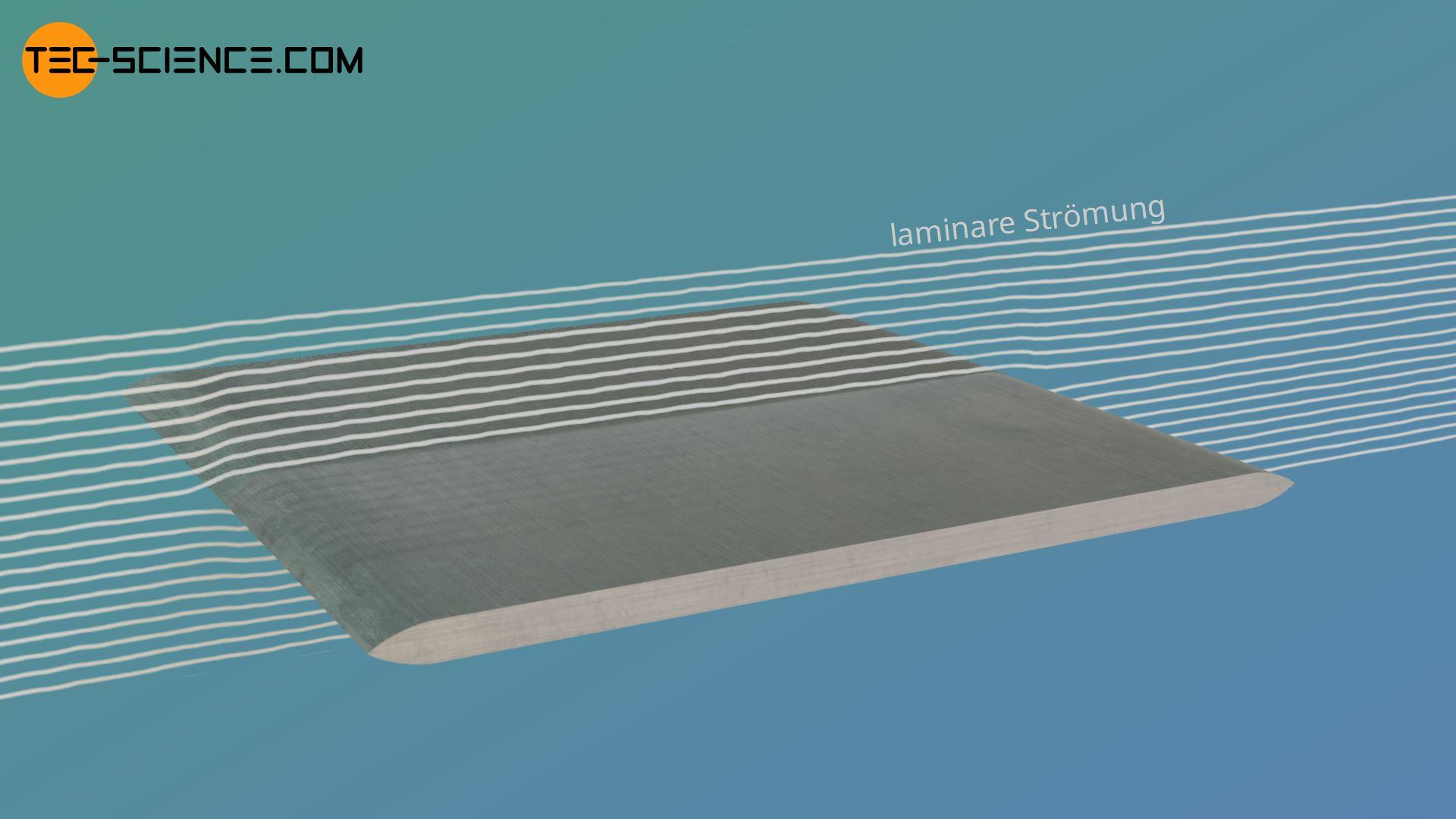 Konvektiver Wärmeübergang an einer laminar umströmten Platte