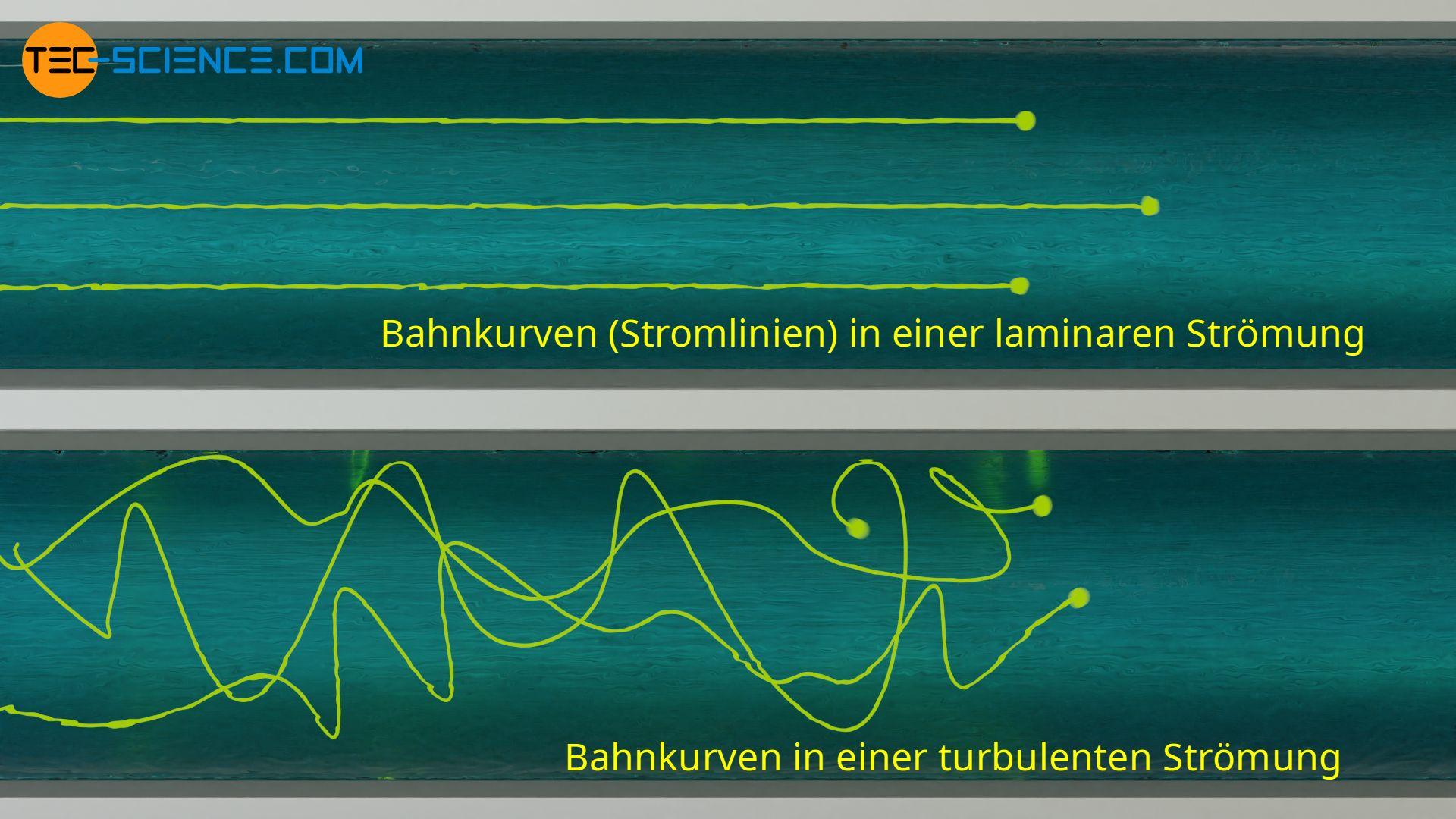 Bahnkurven in einer laminaren und einer turbulenten Strömung