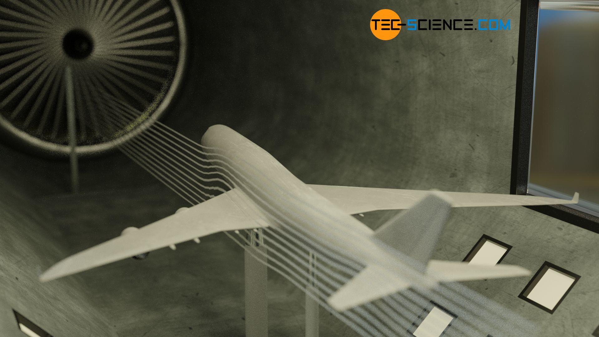 Flugzeugmodell im Windkanal zur Untersuchung des Umströmungsverhaltens