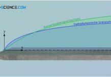 Schmidt-Zahl als Maß für das Verhältnis der Dicken von hydrodynamischer Grenzschicht und der Konzentrationsgrenzschicht
