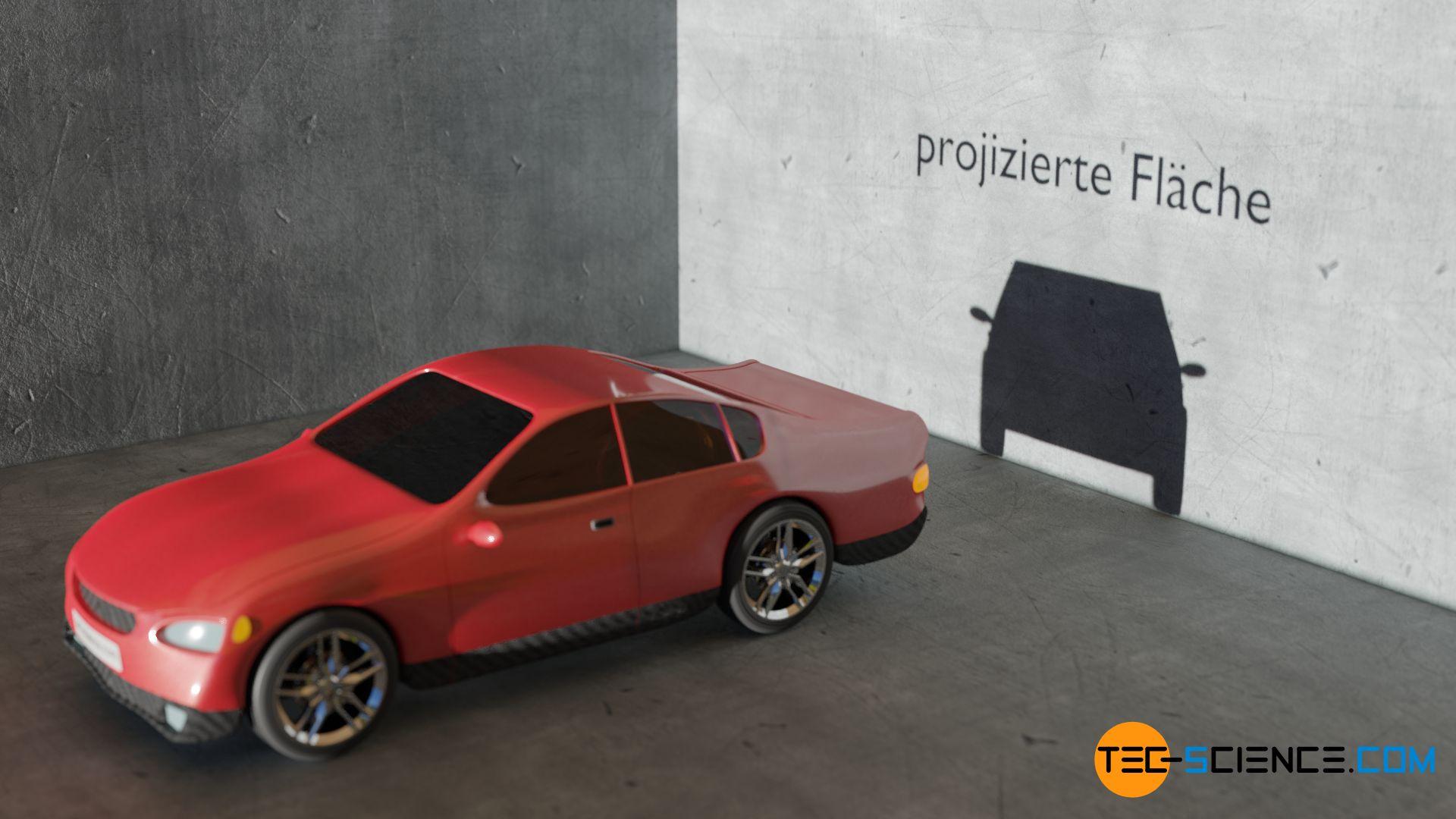 Projizierte Fläche eines Autos zur Bestimmung des Luftwiderstandes